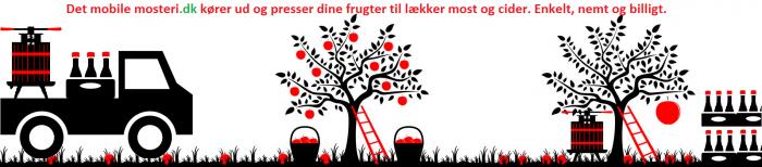 Det mobile mosteri banner